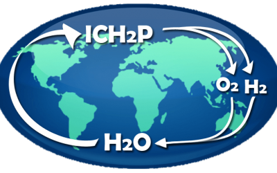 International Conference on Hydrogen Production