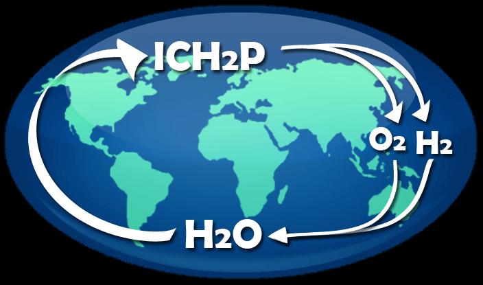 Međunarodna konferencija o proizvodnji vodika